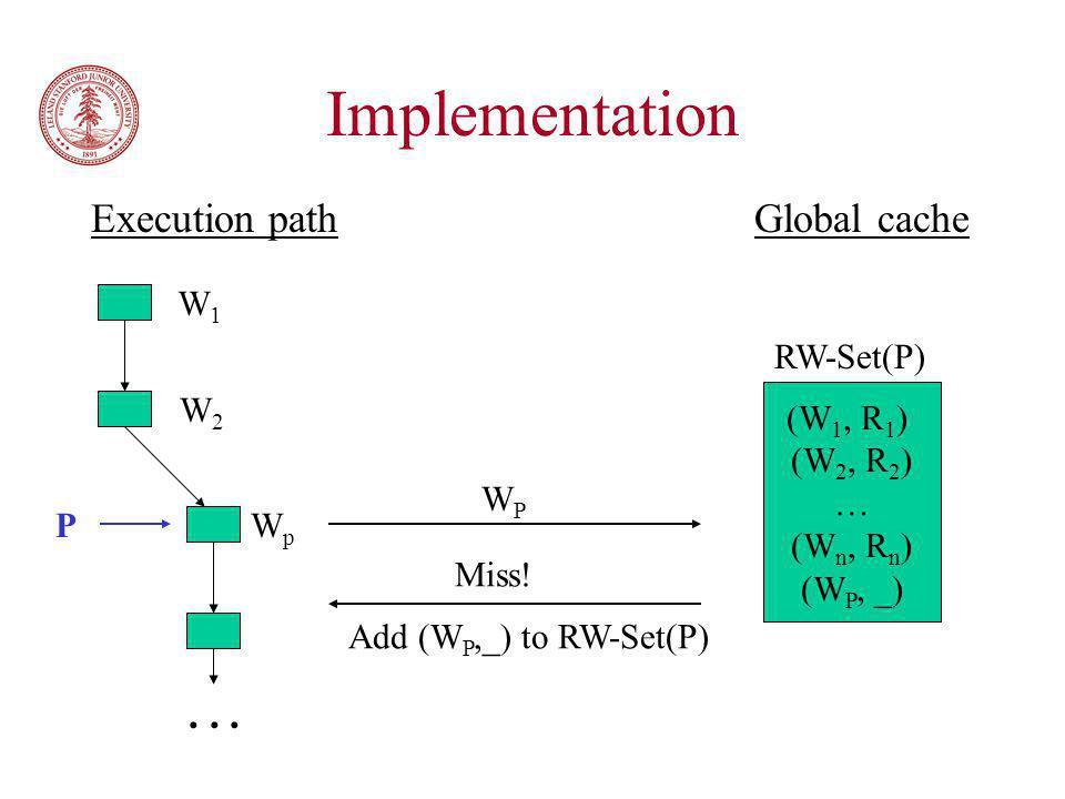 Implementation P W1W1 W2W2 WpWp (W 1, R 1 ) (W 2, R 2 ) … (W n, R n ) (W P, _) Miss! Add (W P,_) to RW-Set(P)... RW-Set(P) WPWP Execution path Global