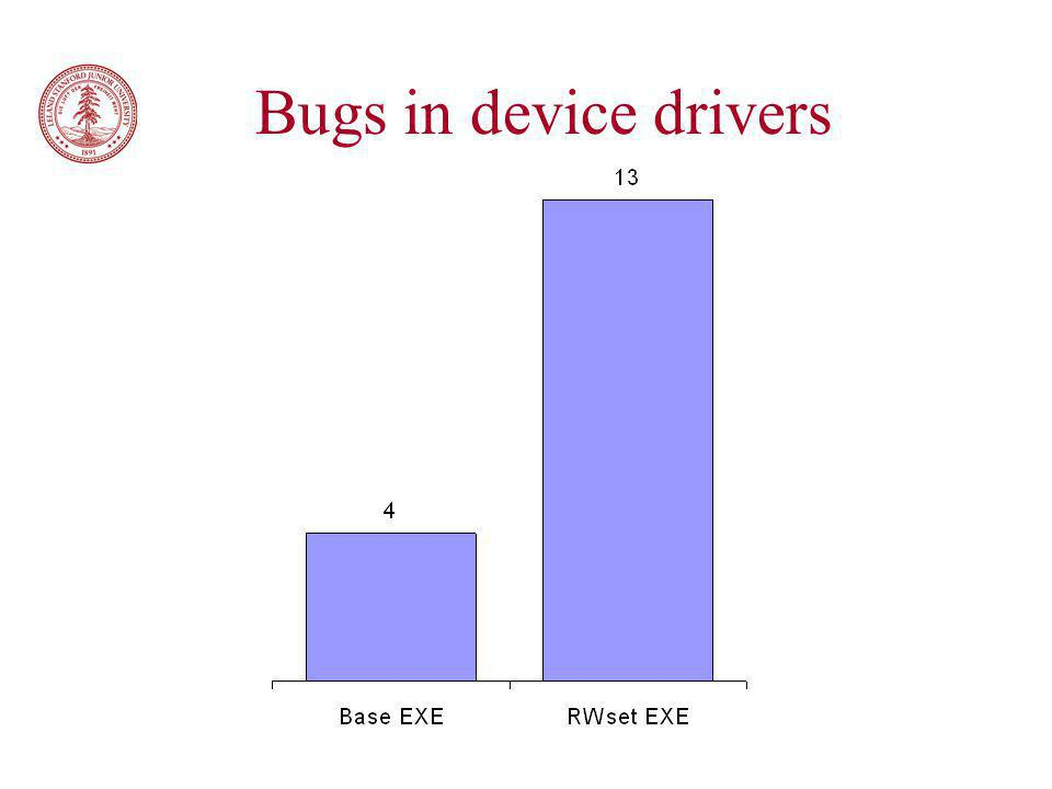 Bugs in device drivers