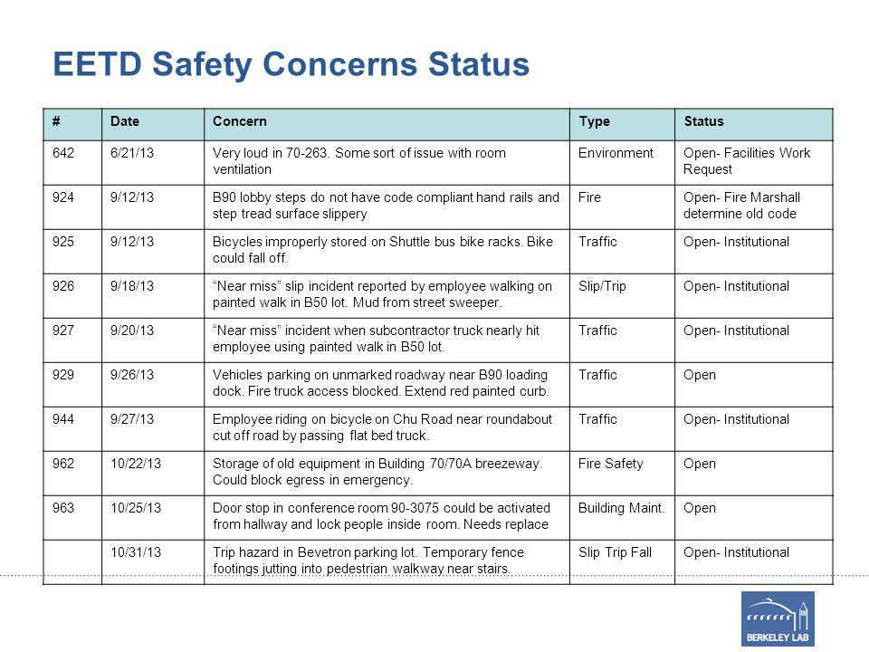 EETD Safety Concerns Status #DateConcernTypeStatus 6426/21/13Very loud in 70-263.