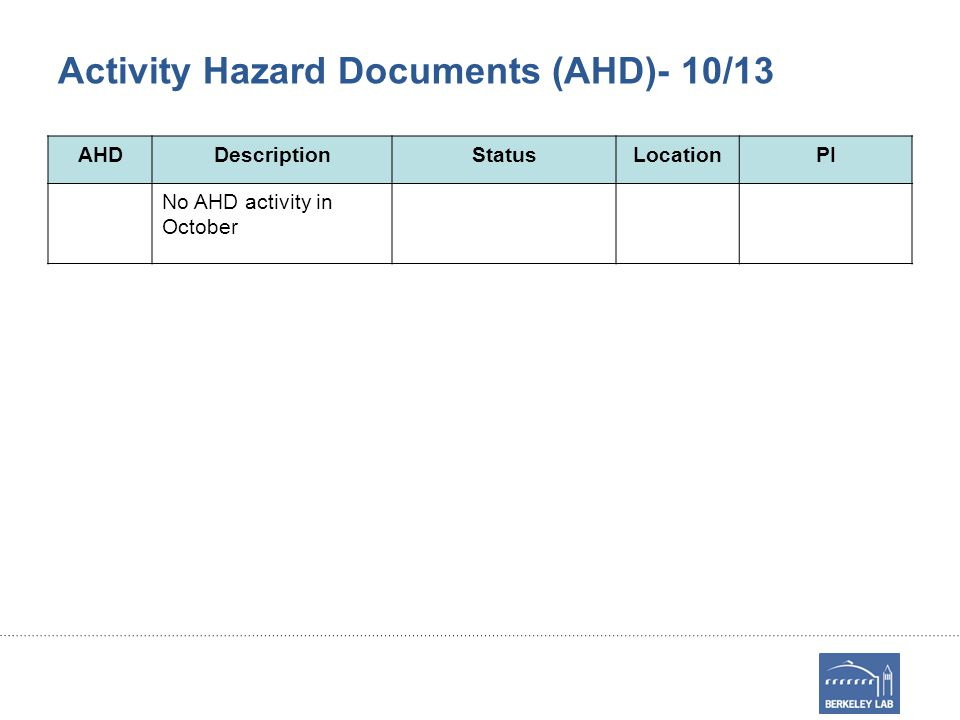 Activity Hazard Documents (AHD)- 10/13 AHDDescriptionStatusLocationPI No AHD activity in October