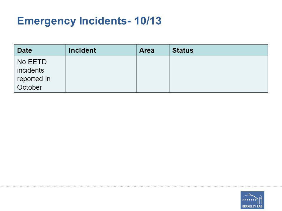 Emergency Incidents- 10/13 DateIncidentAreaStatus No EETD incidents reported in October