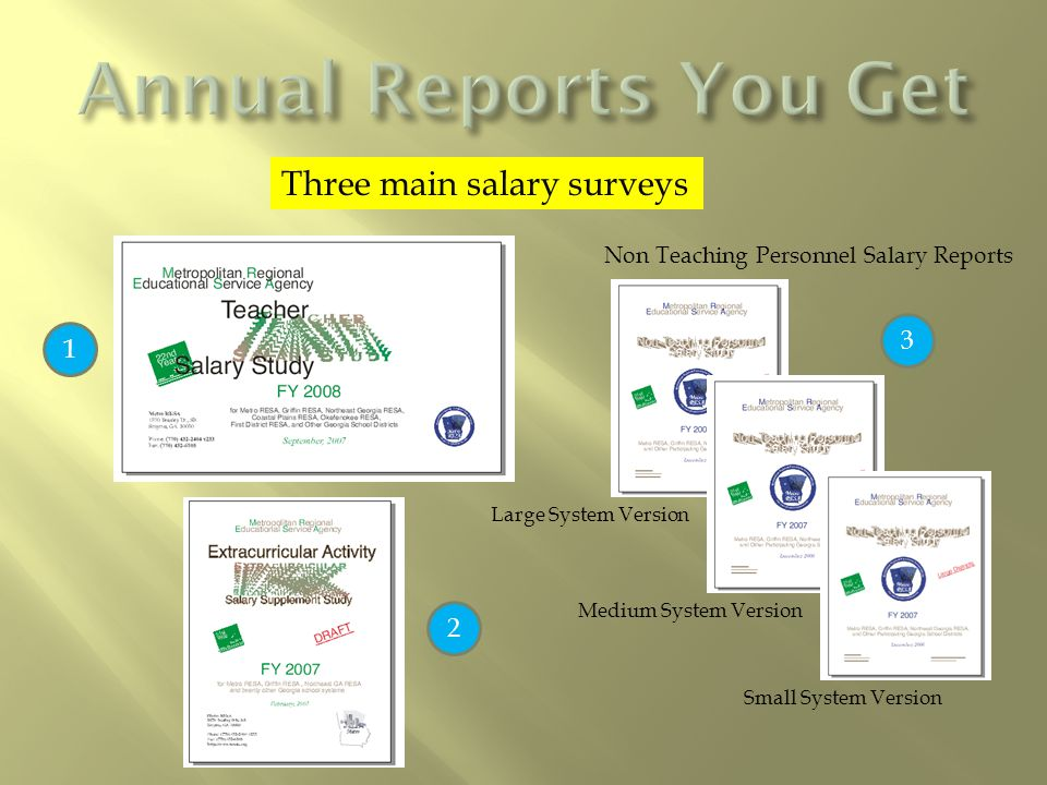 Highest Potential Salary Ranked by School System Sample System: Douglas Co.