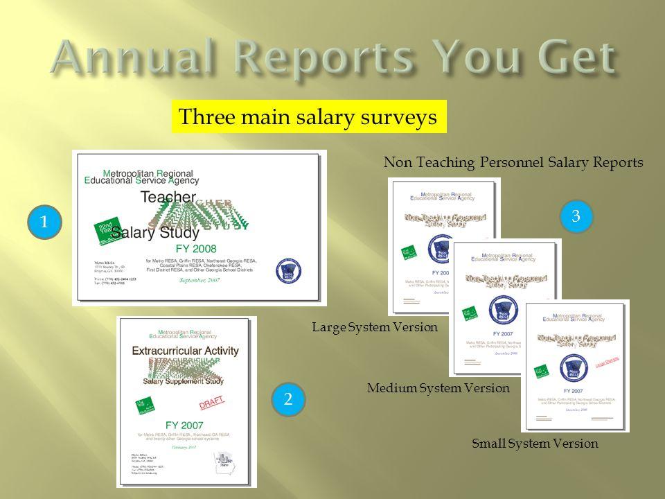 Middle School Chorus 73 -A- SALARY SUPPLEMENT RANGES Number of METRO MinimumMaximumHighMid.Additional Information RESA (Base)(Top End)Sch.