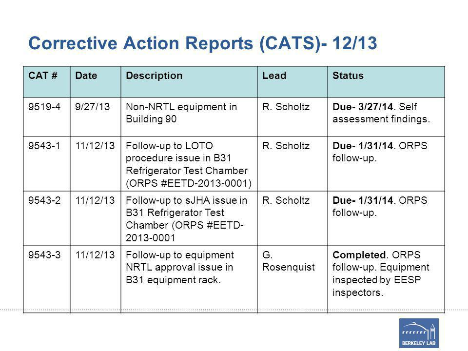 Corrective Action Reports (CATS)- 12/13 CAT #DateDescriptionLeadStatus 9519-49/27/13Non-NRTL equipment in Building 90 R. ScholtzDue- 3/27/14. Self ass