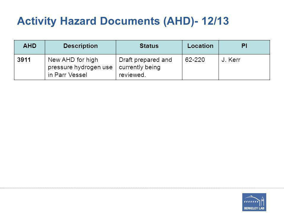 Activity Hazard Documents (AHD)- 12/13 AHDDescriptionStatusLocationPI 3911New AHD for high pressure hydrogen use in Parr Vessel Draft prepared and currently being reviewed.