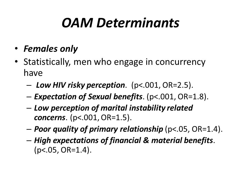 OAM Determinants Females only Statistically, men who engage in concurrency have – Low HIV risky perception.