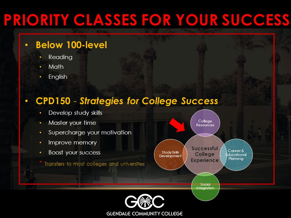 PRIORITY CLASSES FOR YOUR SUCCESS Below 100-level Reading Math English CPD150 - Strategies for College Success Develop study skills Master your time Supercharge your motivation Improve memory Boost your success * Transfers to most colleges and universities Successful College Experience College Resources Career & Educational Planning Social Integration Study Skills Development