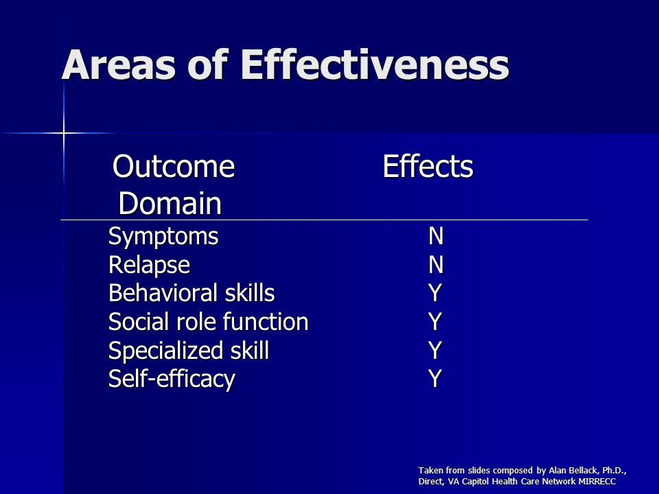 Areas of Effectiveness Outcome Effects Domain Symptoms N Relapse N Behavioral skills Y Social role function Y Specialized skill Y Self-efficacy Y Outc