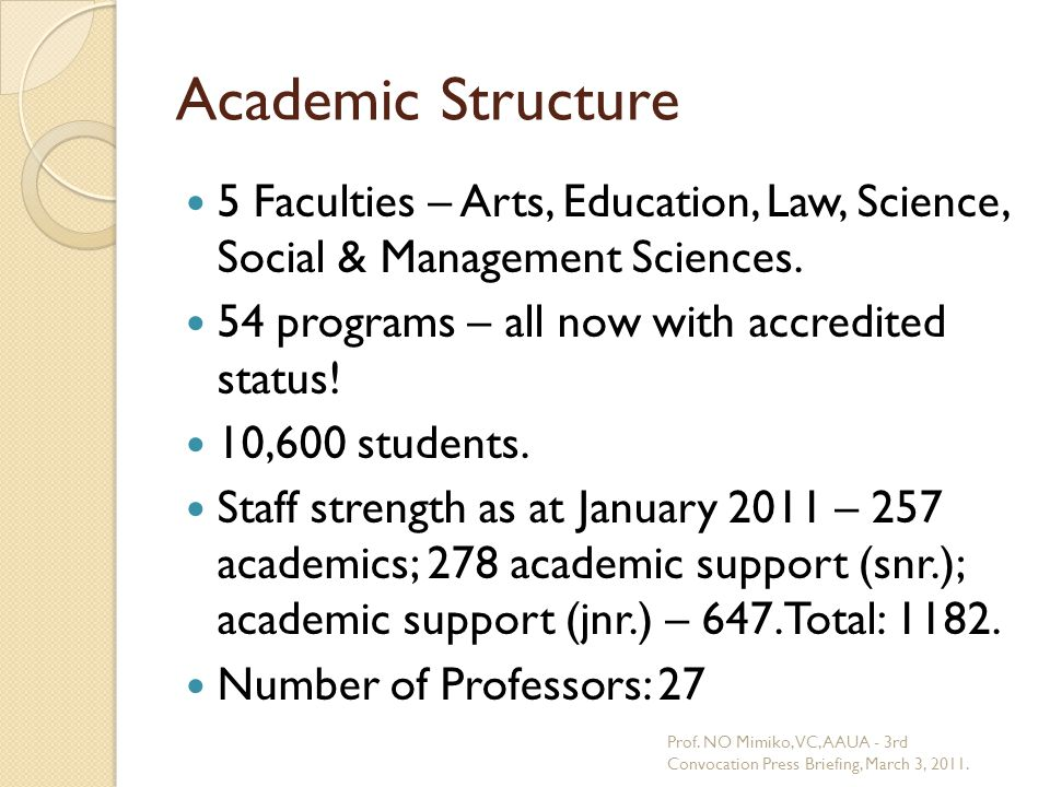 Academic Structure 5 Faculties – Arts, Education, Law, Science, Social & Management Sciences.