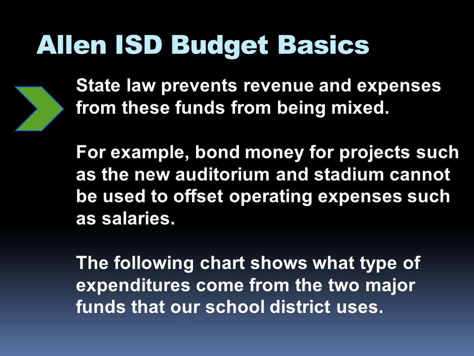 Allen ISD Budget Basics State law prevents revenue and expenses from these funds from being mixed.