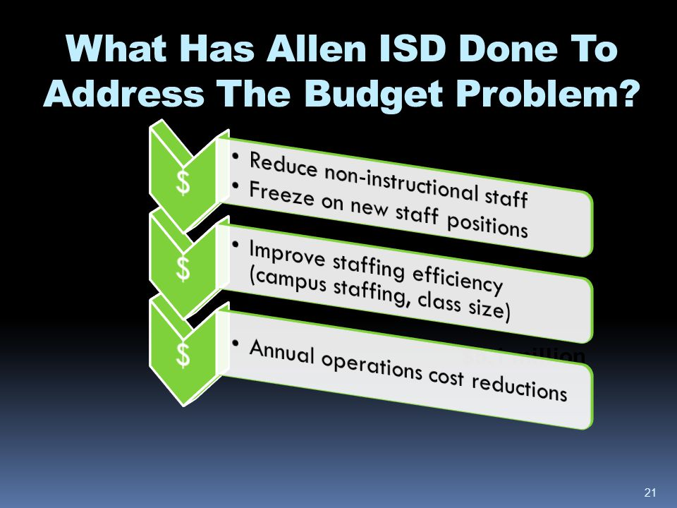 What Has Allen ISD Done To Address The Budget Problem.