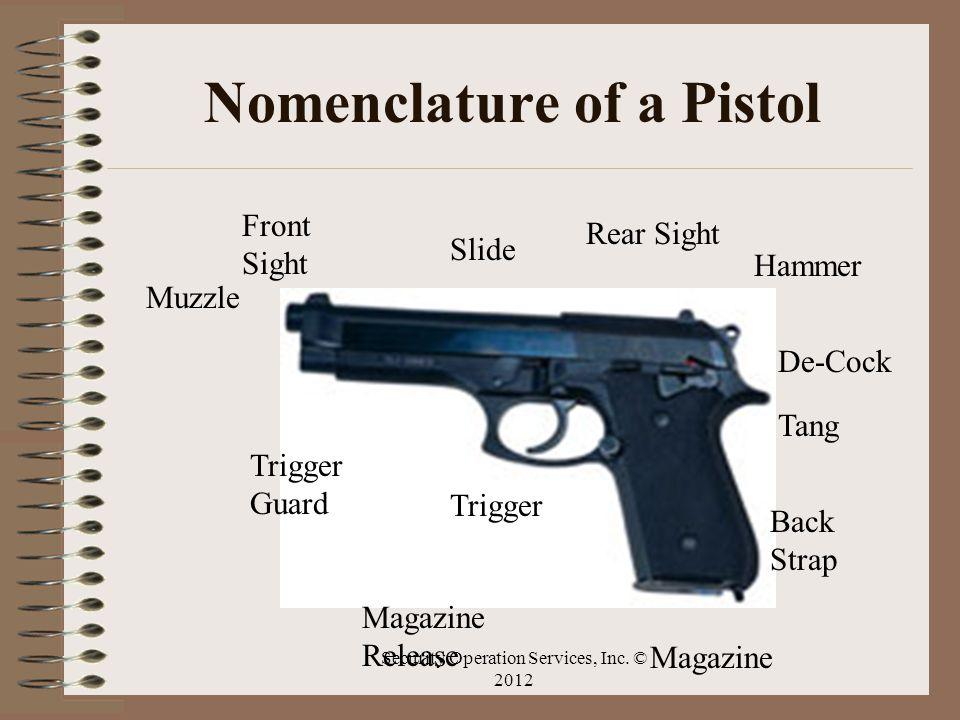 Nomenclature of a Pistol Trigger Guard Trigger Back Strap Tang Hammer Muzzle Front Sight Slide Rear Sight De-Cock Magazine Release Magazine Security O