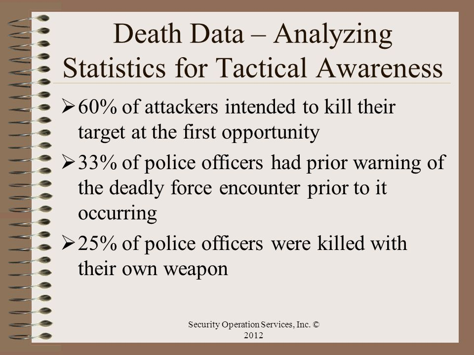 Death Data – Analyzing Statistics for Tactical Awareness 60% of attackers intended to kill their target at the first opportunity 33% of police officer