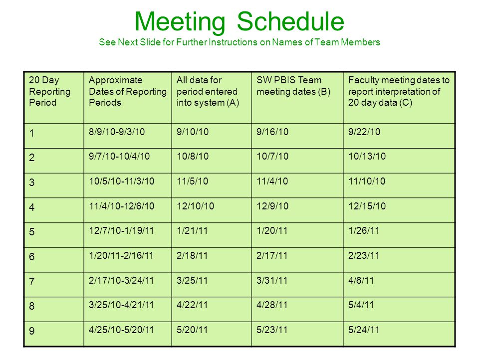10 Meeting Schedule See Next Slide for Further Instructions on Names of Team Members 20 Day Reporting Period Approximate Dates of Reporting Periods Al
