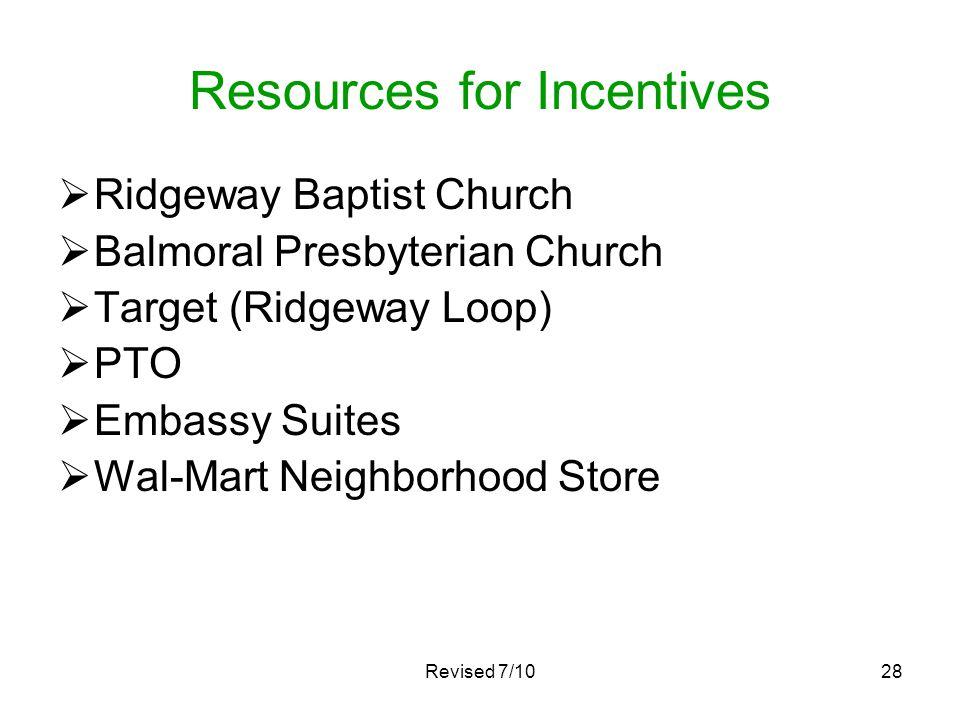 Revised 7/1028 Resources for Incentives Ridgeway Baptist Church Balmoral Presbyterian Church Target (Ridgeway Loop) PTO Embassy Suites Wal-Mart Neighb