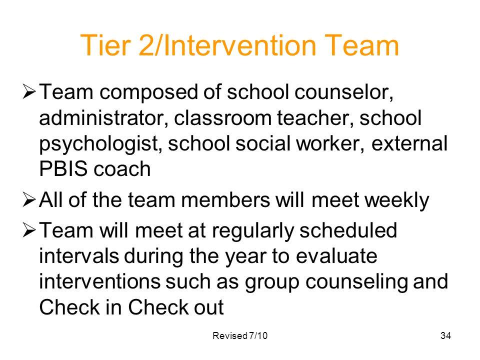 Tier 2/Intervention Team Team composed of school counselor, administrator, classroom teacher, school psychologist, school social worker, external PBIS