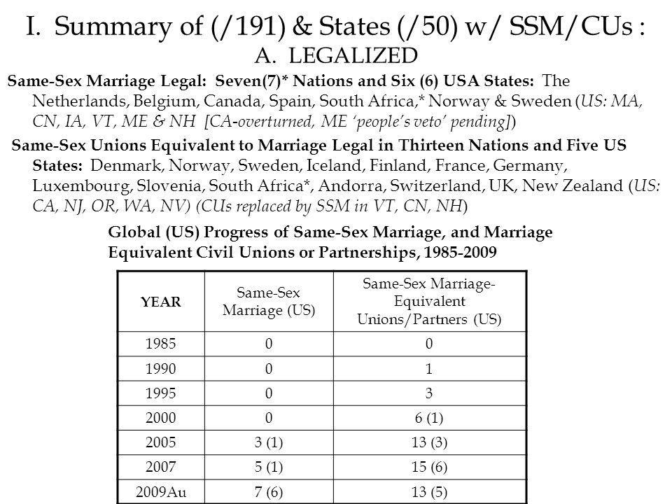 I. Summary of (/191) & States (/50) w/ SSM/CUs : A.