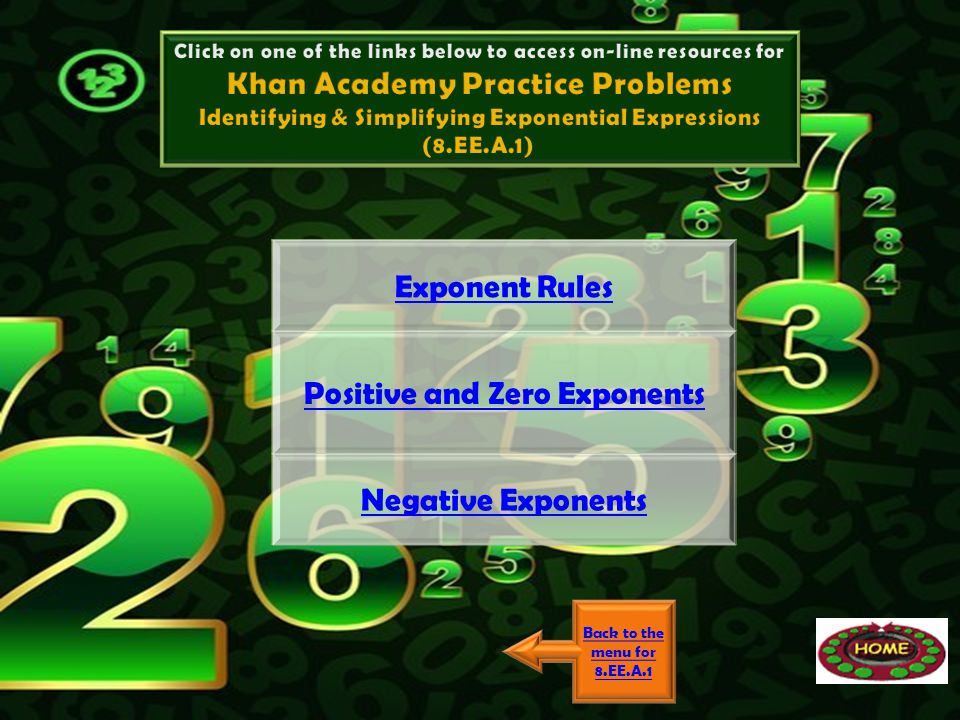 Back to the menu for 8.EE.A.1 Exponent Rules Positive and Zero Exponents Negative Exponents