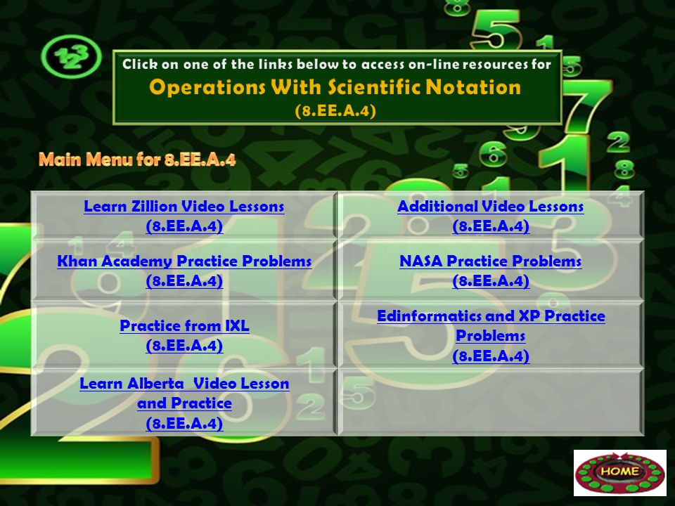 Learn Zillion Video Lessons (8.EE.A.4) Additional Video Lessons (8.EE.A.4) Khan Academy Practice Problems (8.EE.A.4) NASA Practice Problems (8.EE.A.4)