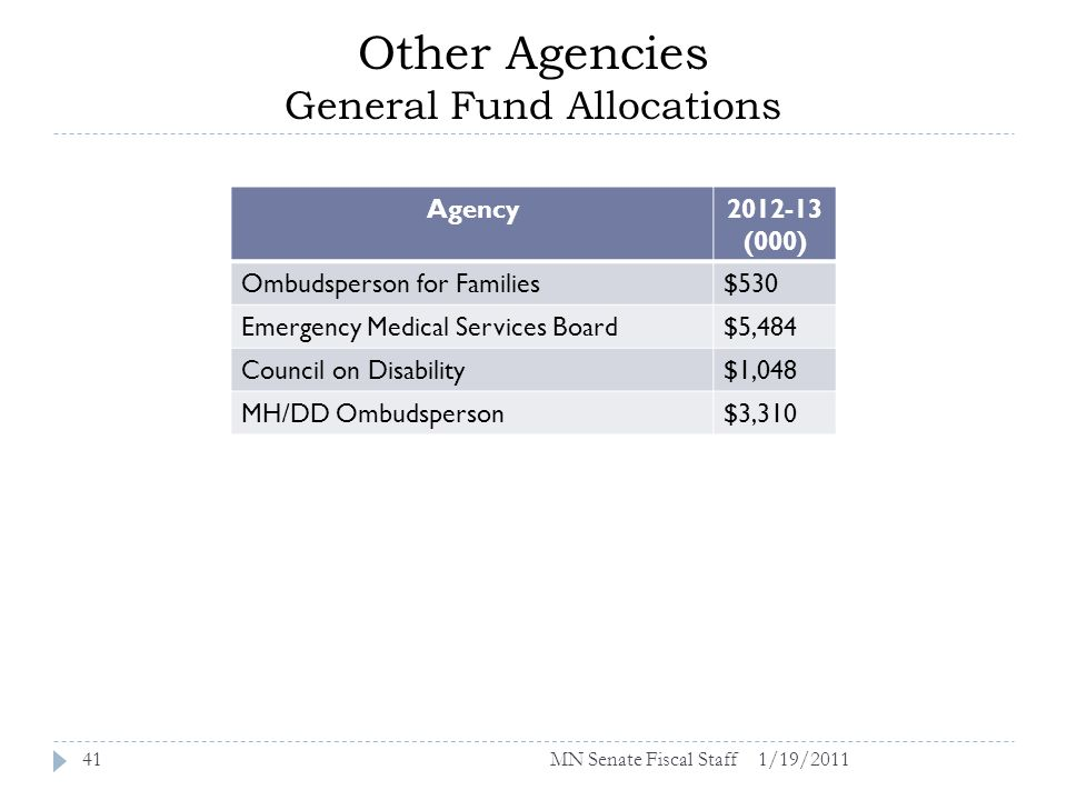 Other Agencies General Fund Allocations 1/19/201141 Agency2012-13 (000) Ombudsperson for Families$530 Emergency Medical Services Board$5,484 Council on Disability$1,048 MH/DD Ombudsperson$3,310 MN Senate Fiscal Staff