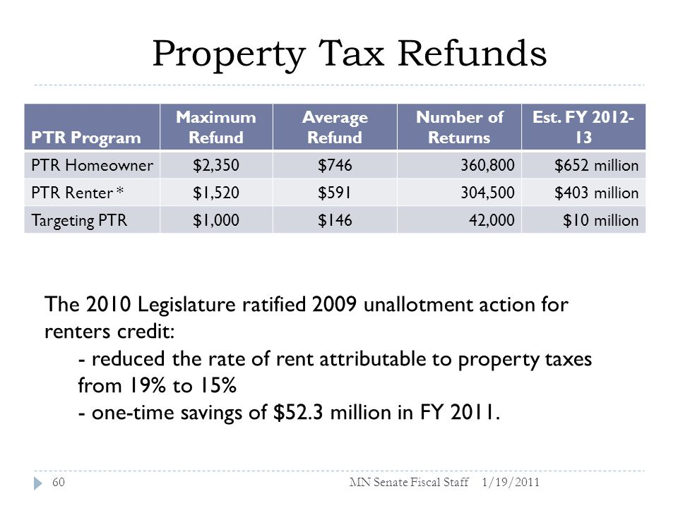 Property Tax Refunds 1/19/201160 PTR Program Maximum Refund Average Refund Number of Returns Est.