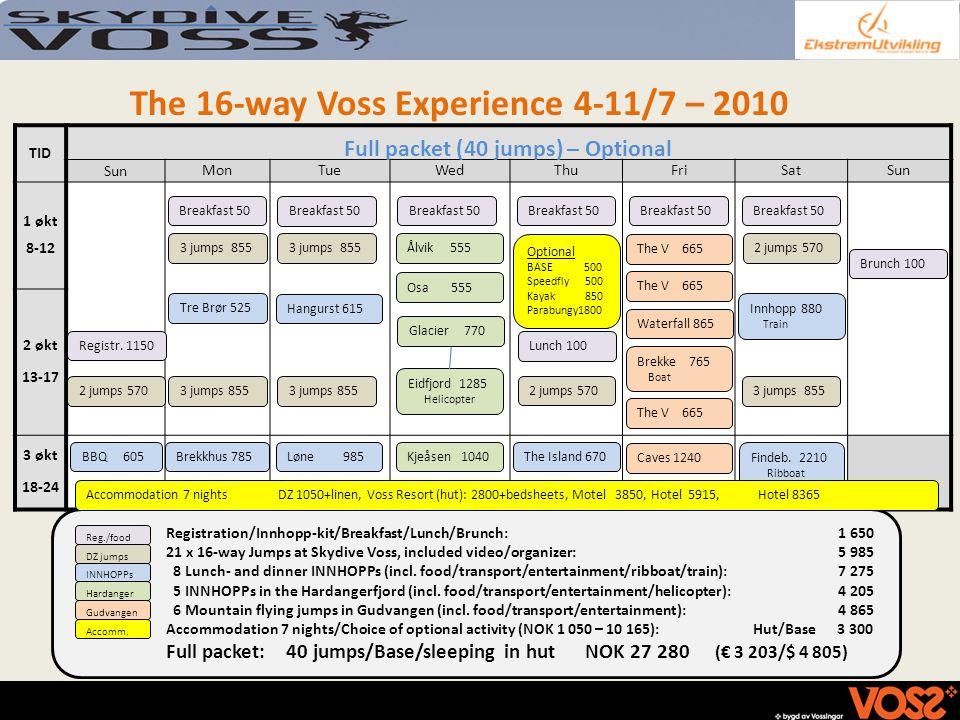 The 16-way Voss Experience 4-11/7 – 2010 TID Full packet (40 jumps) – Optional Sun MonTueWedThuFriSatSun 1 økt 8-12 2 økt 13-17 3 økt 18-24 Registration/Innhopp-kit/Breakfast/Lunch/Brunch:1 650 21 x 16-way Jumps at Skydive Voss, included video/organizer:5 985 8 Lunch- and dinner INNHOPPs (incl.