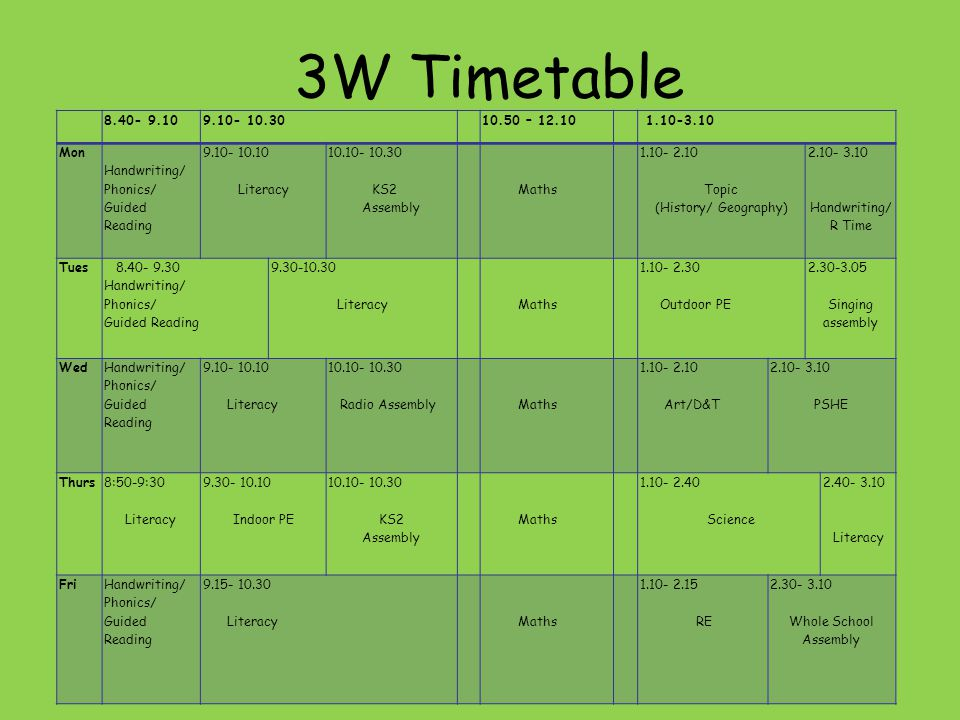 3W Timetable 8.40- 9.109.10- 10.30 10.50 – 12.10 1.10-3.10 Mon Handwriting/ Phonics/ Guided Reading 9.10- 10.10 Literacy 10.10- 10.30 KS2 Assembly Maths 1.10- 2.10 Topic (History/ Geography) 2.10- 3.10 Handwriting/ R Time Tues 8.40- 9.30 Handwriting/ Phonics/ Guided Reading 9.30-10.30 Literacy Maths 1.10- 2.30 Outdoor PE 2.30-3.05 Singing assembly Wed Handwriting/ Phonics/ Guided Reading 9.10- 10.10 Literacy 10.10- 10.30 Radio Assembly Maths 1.10- 2.10 Art/D&T 2.10- 3.10 PSHE Thurs 8:50-9:30 Literacy 9.30- 10.10 Indoor PE 10.10- 10.30 KS2 Assembly Maths 1.10- 2.40 Science 2.40- 3.10 Literacy FriHandwriting/ Phonics/ Guided Reading 9.15- 10.30 Literacy Maths 1.10- 2.15 RE 2.30- 3.10 Whole School Assembly