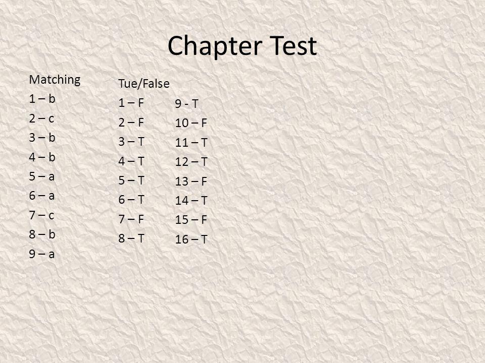 Chapter Test Matching 1 – b 2 – c 3 – b 4 – b 5 – a 6 – a 7 – c 8 – b 9 – a Tue/False 1 – F 2 – F 3 – T 4 – T 5 – T 6 – T 7 – F 8 – T 9 - T 10 – F 11