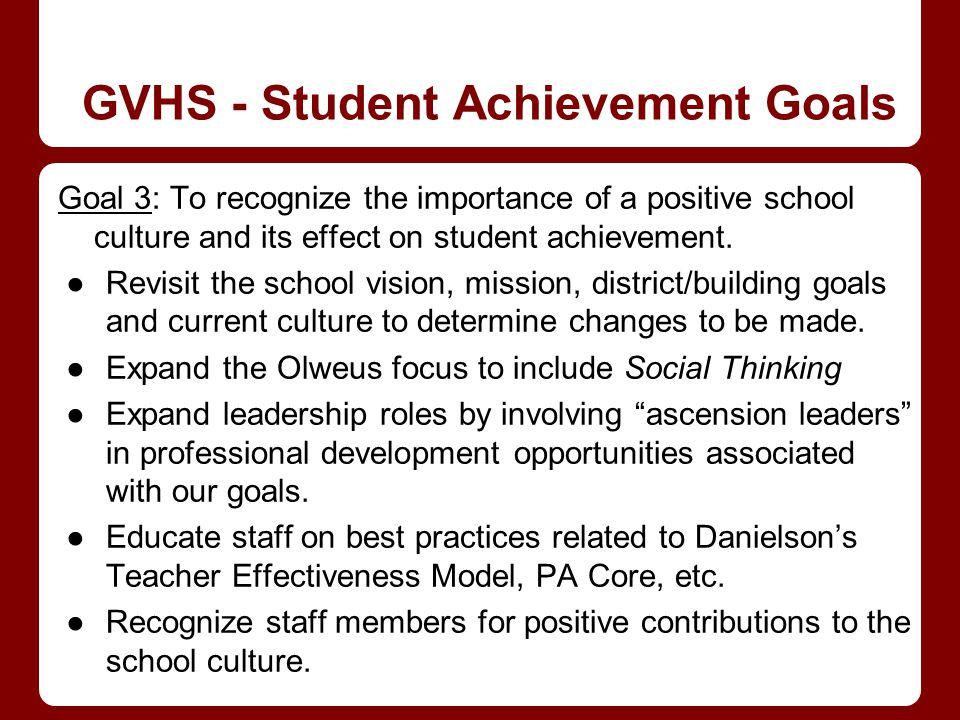 GVHS - Student Achievement Goals Goal 3: To recognize the importance of a positive school culture and its effect on student achievement. Revisit the s