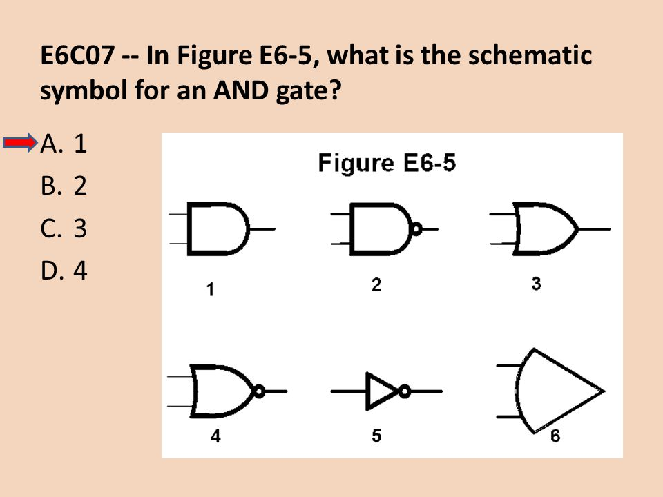 E6C07 -- In Figure E6-5, what is the schematic symbol for an AND gate? A.1 B.2 C.3 D.4