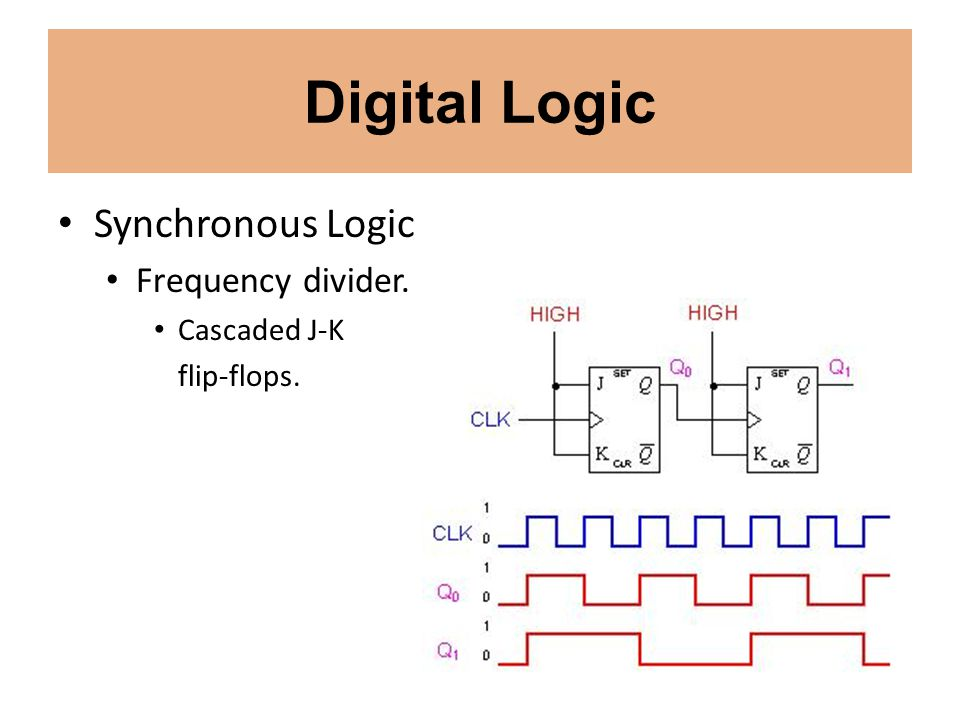 Digital Logic Synchronous Logic Frequency divider. Cascaded J-K flip-flops.