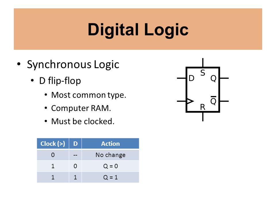 Digital Logic Synchronous Logic D flip-flop Most common type. Computer RAM. Must be clocked. Clock (>)DAction 0--No change 10Q = 0 11Q = 1