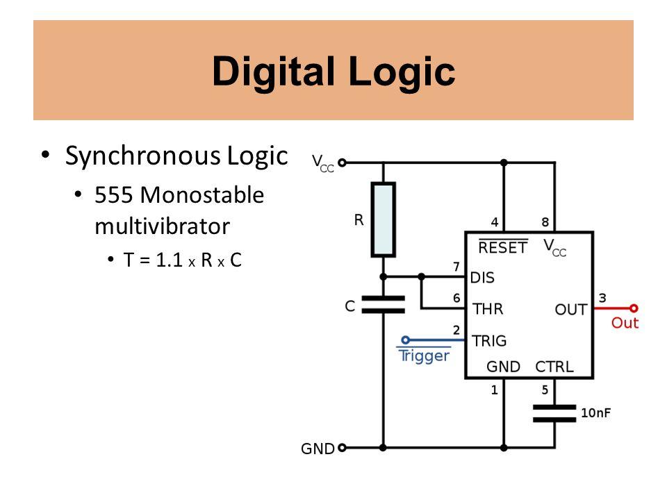 Digital Logic Synchronous Logic 555 Monostable multivibrator T = 1.1 x R x C