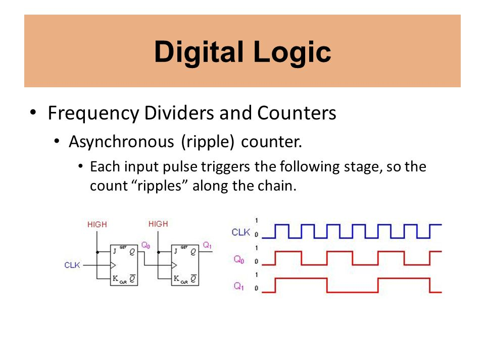Digital Logic Frequency Dividers and Counters Asynchronous (ripple) counter. Each input pulse triggers the following stage, so the count ripples along