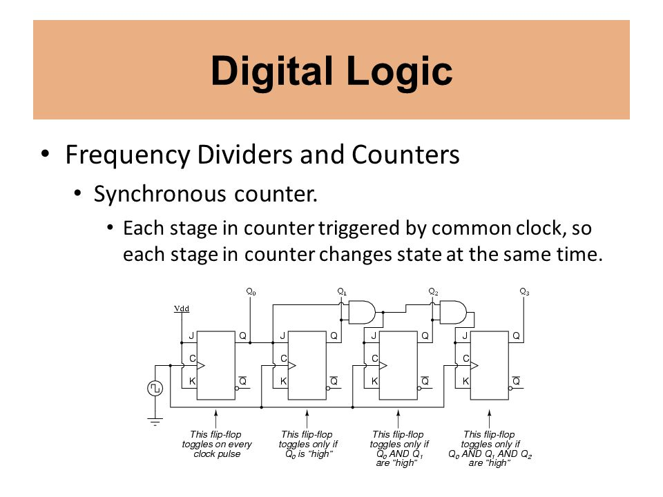 Digital Logic Frequency Dividers and Counters Synchronous counter. Each stage in counter triggered by common clock, so each stage in counter changes s