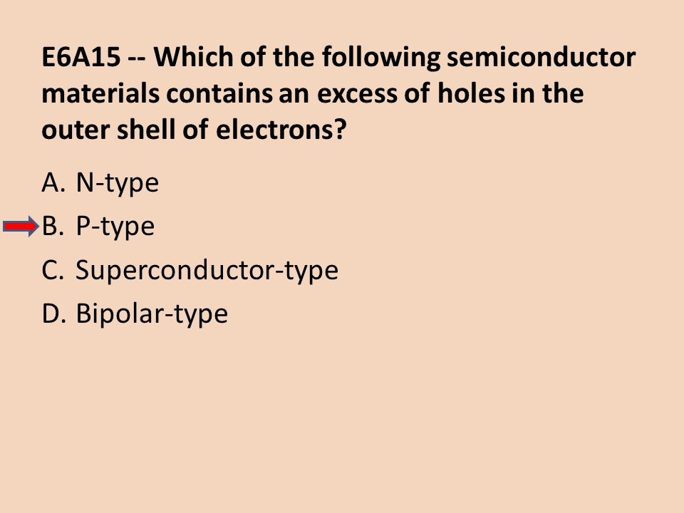E6A15 -- Which of the following semiconductor materials contains an excess of holes in the outer shell of electrons? A.N-type B.P-type C.Superconducto