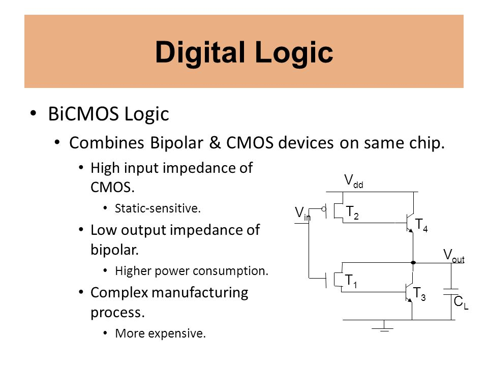 Digital Logic BiCMOS Logic Combines Bipolar & CMOS devices on same chip. V out V dd V in T2 T2 T4 T4 T1 T1 T3 T3 CL CL High input impedance of CMOS. S