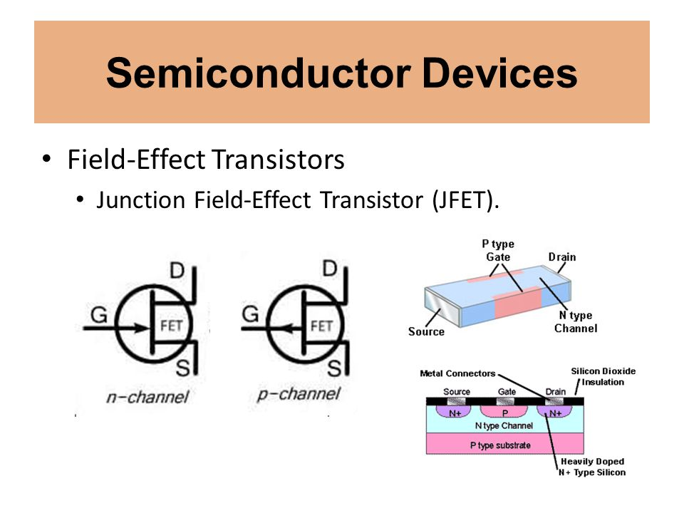 Semiconductor Devices Field-Effect Transistors Junction Field-Effect Transistor (JFET).