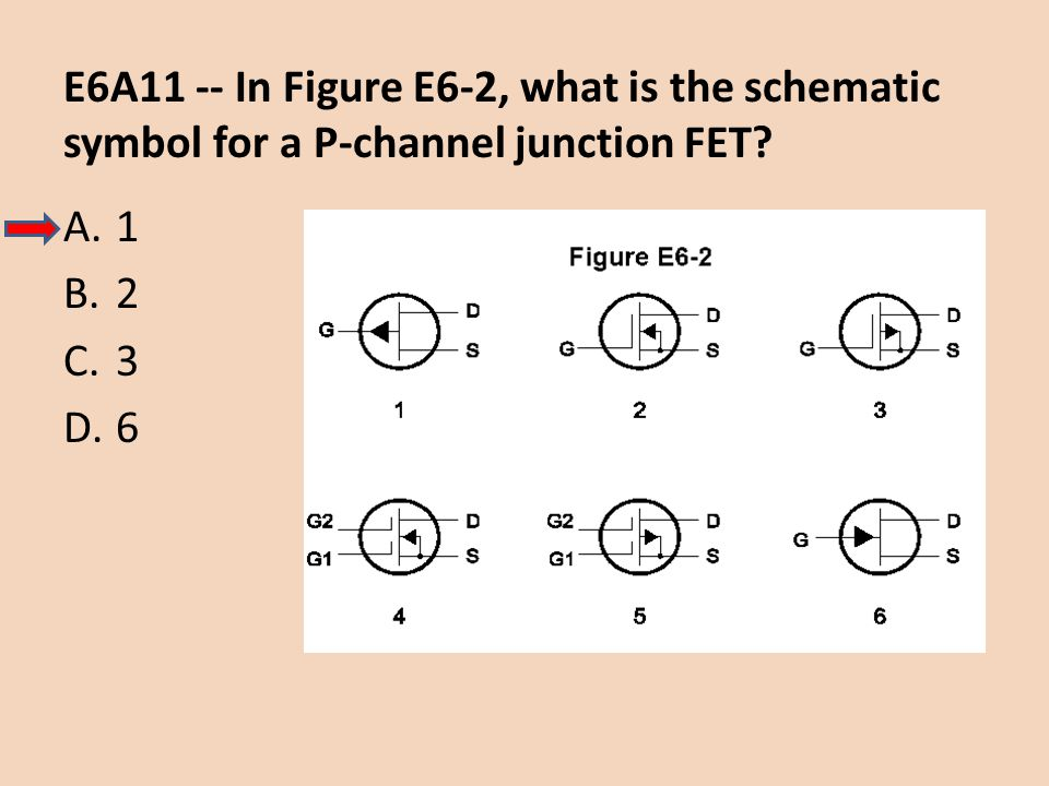 E6A11 -- In Figure E6-2, what is the schematic symbol for a P-channel junction FET? A.1 B.2 C.3 D.6