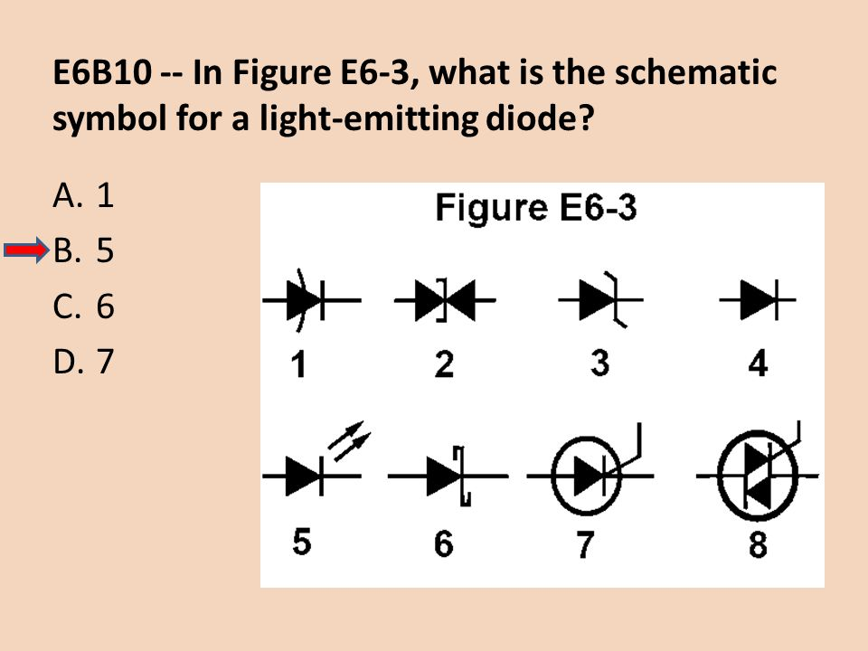 E6B10 -- In Figure E6-3, what is the schematic symbol for a light-emitting diode? A.1 B.5 C.6 D.7