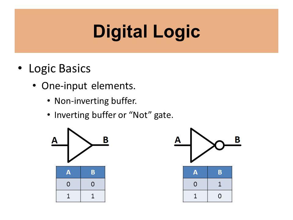Digital Logic Logic Basics One-input elements. Non-inverting buffer. Inverting buffer or Not gate. AB 00 11 AB 01 10