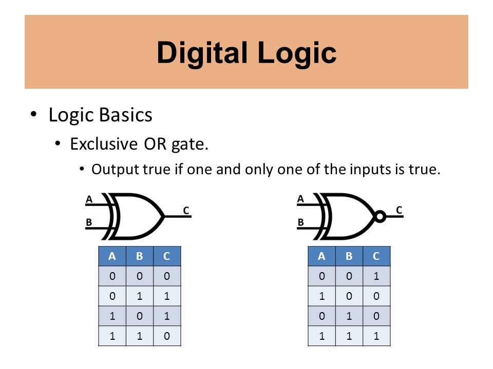 Digital Logic Logic Basics Exclusive OR gate. Output true if one and only one of the inputs is true. ABC 000 011 101 110 ABC 001 100 010 111