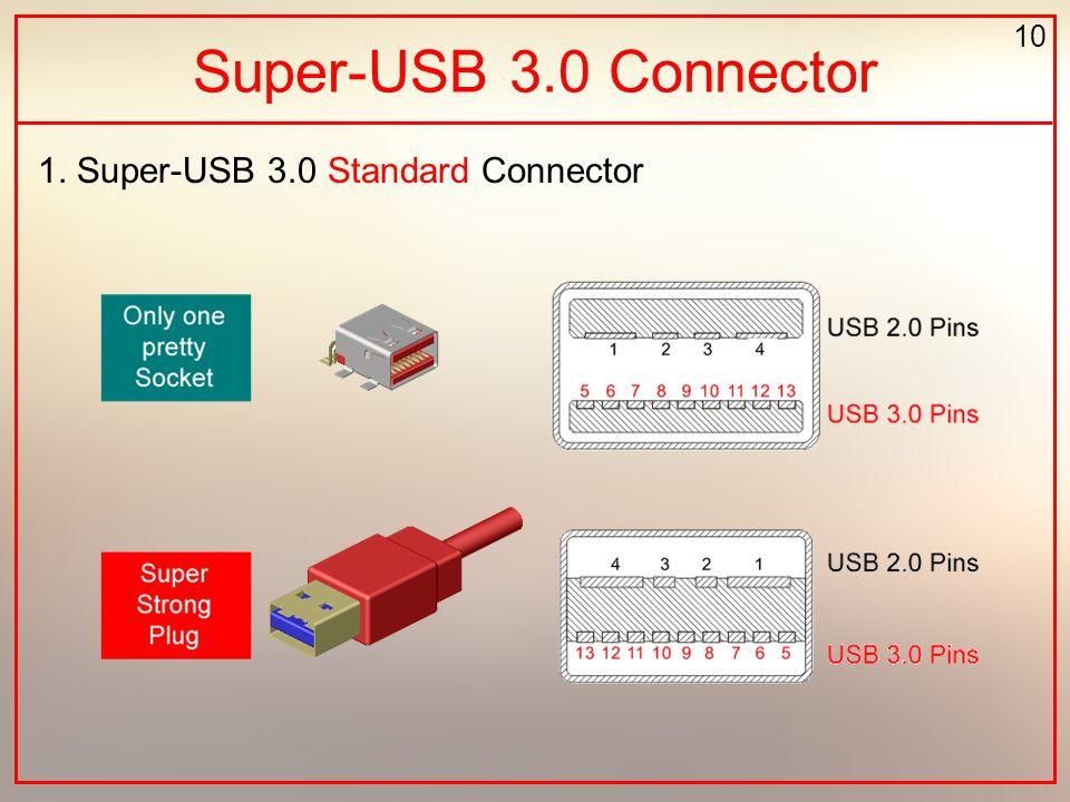 10 Super-USB 3.0 Connector 1. Super-USB 3.0 Standard Connector