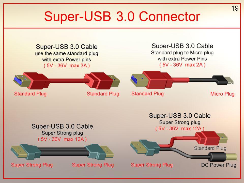 19 Super-USB 3.0 Connector