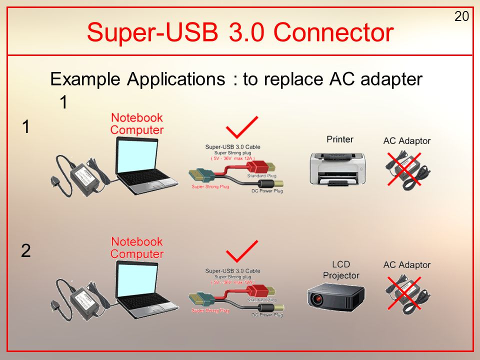 20 Super-USB 3.0 Connector Example Applications : to replace AC adapter 1 2 1