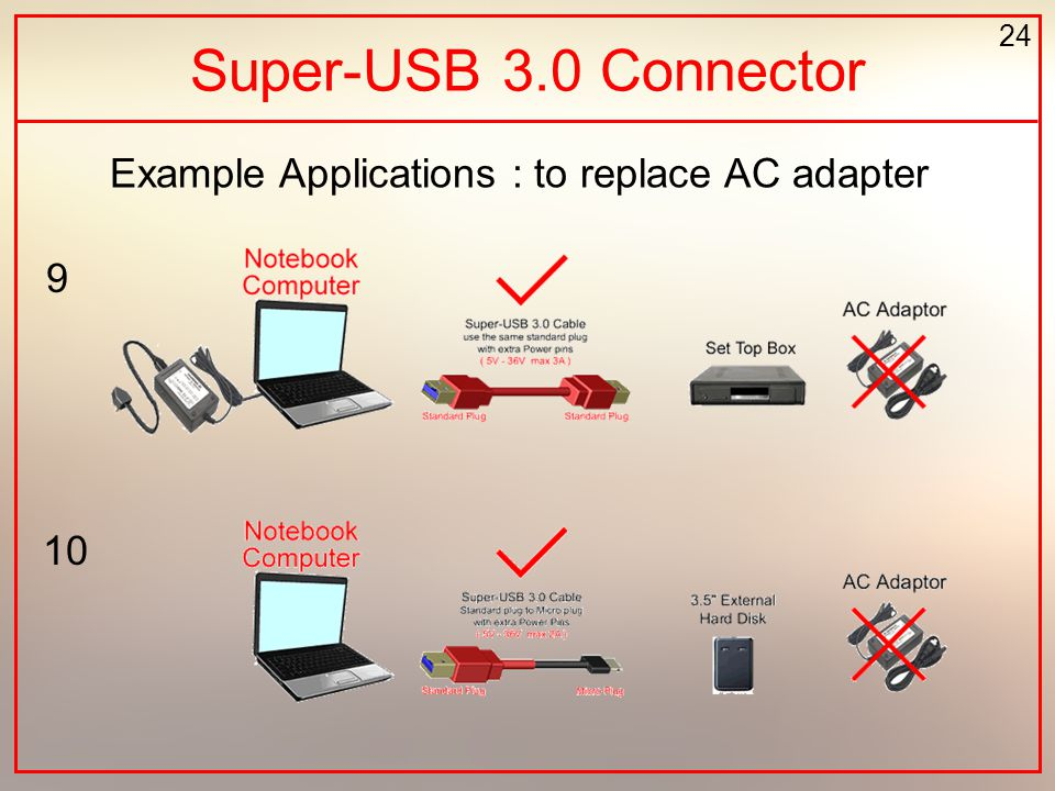 24 Example Applications : to replace AC adapter Super-USB 3.0 Connector 9 10