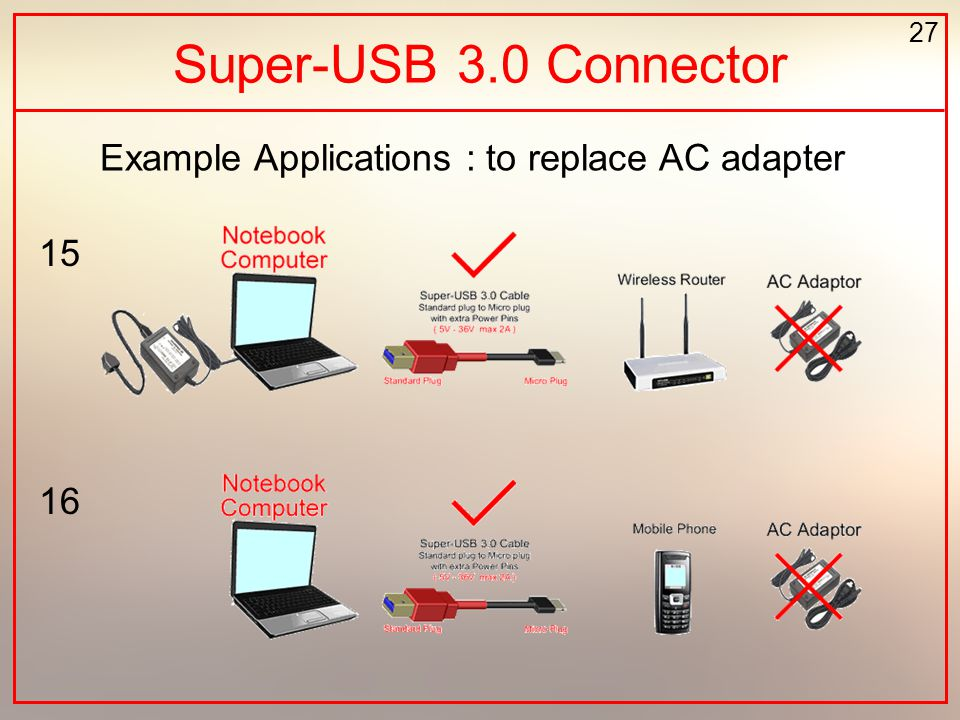 27 Example Applications : to replace AC adapter Super-USB 3.0 Connector 15 16