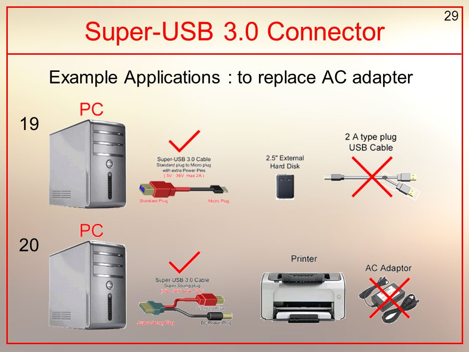 29 Example Applications : to replace AC adapter Super-USB 3.0 Connector 19 20