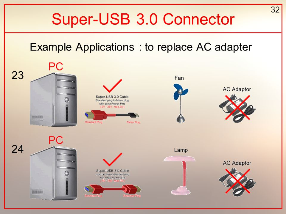 32 Example Applications : to replace AC adapter Super-USB 3.0 Connector 23 24
