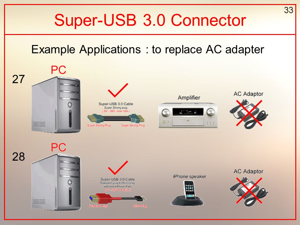 33 Example Applications : to replace AC adapter Super-USB 3.0 Connector 27 28